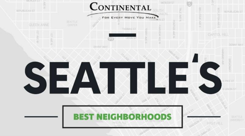 seattle's best neighborhoods