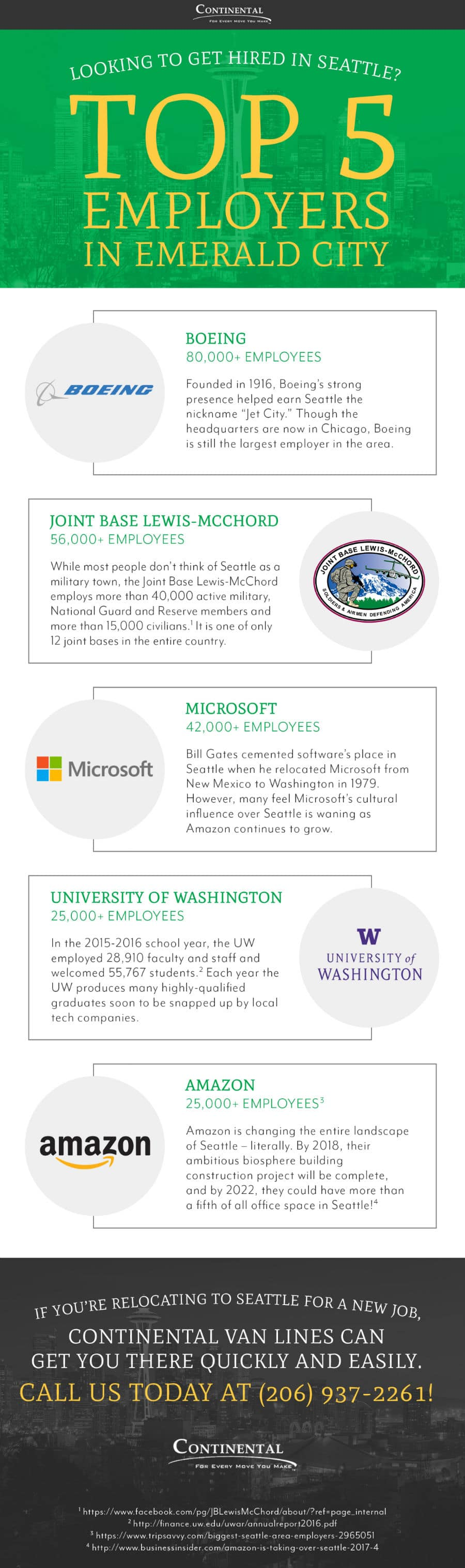 seattle employers
