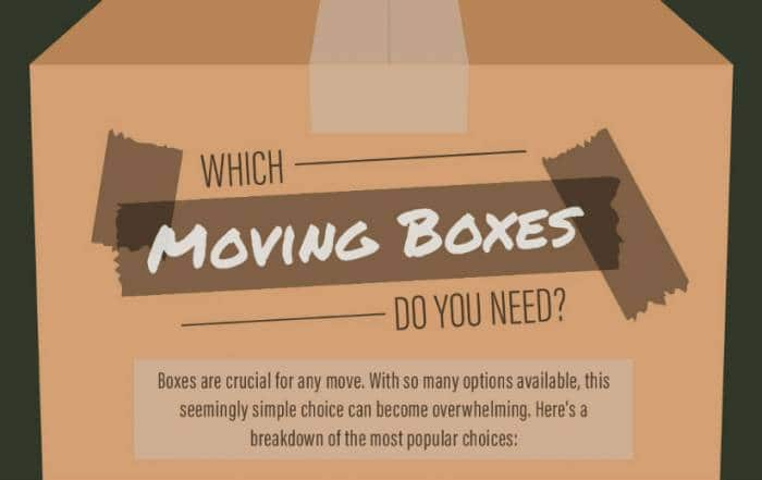 moving boxes you need